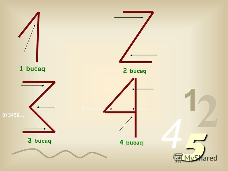 013456… 1 2 4 5 R ə q ə m alqoritminin ilk yazılış formlarına bir göz ataq...