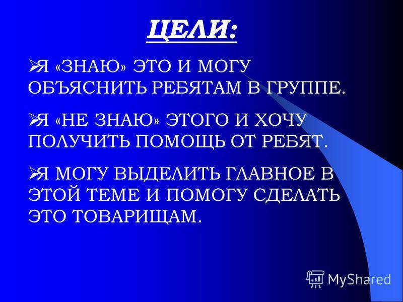 ЦЕЛИ: Я «ЗНАЮ» ЭТО И МОГУ ОБЪЯСНИТЬ РЕБЯТАМ В ГРУППЕ. Я «НЕ ЗНАЮ» ЭТОГО И ХОЧУ ПОЛУЧИТЬ ПОМОЩЬ ОТ РЕБЯТ. Я МОГУ ВЫДЕЛИТЬ ГЛАВНОЕ В ЭТОЙ ТЕМЕ И ПОМОГУ СДЕЛАТЬ ЭТО ТОВАРИЩАМ.