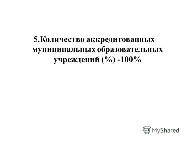 5. Количество аккредитованных муниципальных образовательных учреждений (%) -100%
