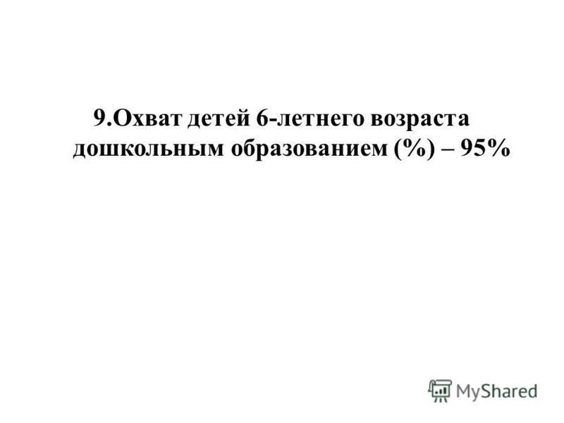 9. Охват детей 6-летнего возраста дошкольным образованием (%) – 95%