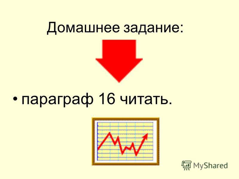 Выполните упражнение 2 а) на странице 101 Ввод цифры K S:=S+K Все цифры ввели? Да Нет