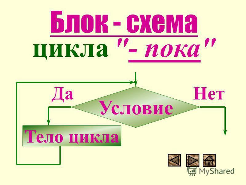 §Цикл -покаЦикл -пока §Цикл - доЦикл - до Основные формы цикла