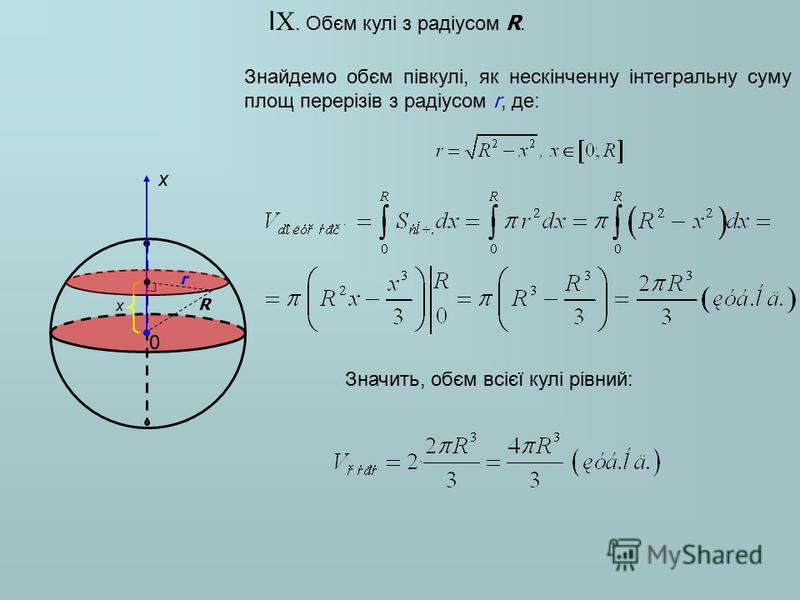 I X. Обєм кулі з радіусом R. Знайдемо обєм півкулі, як нескінченну інтегральну суму площ перерізів з радіусом r, де: R x Значить, обєм всієї кулі рівний: x 0 r
