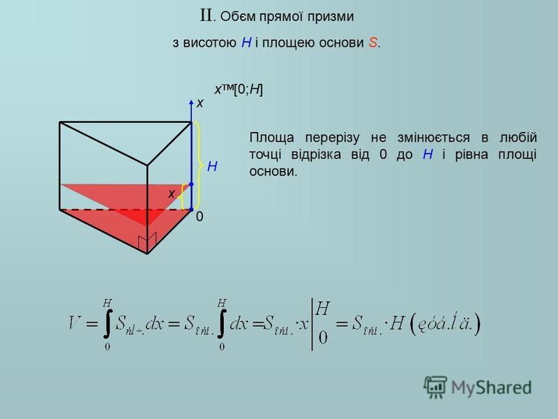 II. Обєм прямої призми з висотою H і площею основи S. x x [0;H] H 0 Площа перерізу не змінюється в любій точці відрізка від 0 до H і рівна площі основи. x