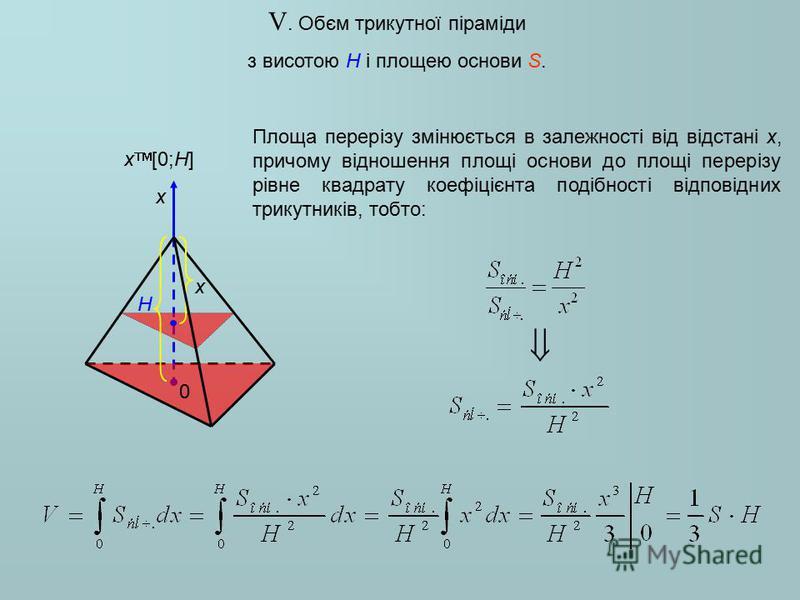V. Обєм трикутної піраміди з висотою H і площею основи S. H x x [0;H] x Площа перерізу змінюється в залежності від відстані x, причому відношення площі основи до площі перерізу рівне квадрату коефіцієнта подібності відповідних трикутників, тобто: 0