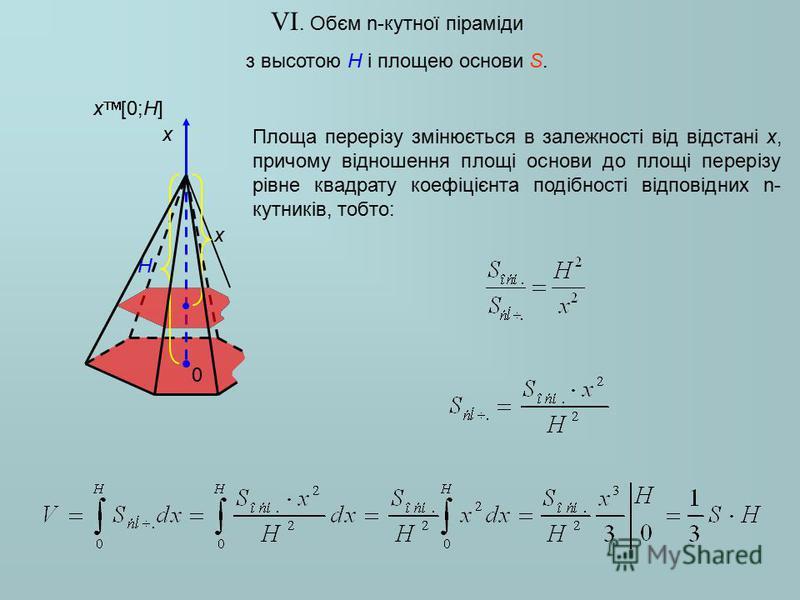 VI. Обєм n-кутної піраміди з высотою H і площею основи S. H x Площа перерізу змінюється в залежності від відстані x, причому відношення площі основи до площі перерізу рівне квадрату коефіцієнта подібності відповідних n- кутників, тобто: x x [0;H] 0