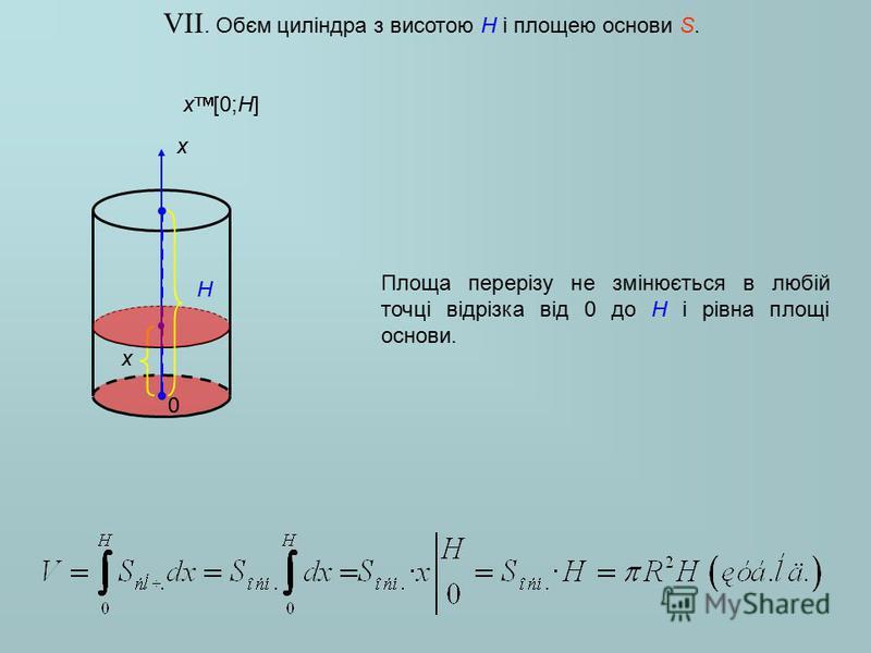 VII. Обєм циліндра з висотою H і площею основи S. x x [0;H] H 0 x Площа перерізу не змінюється в любій точці відрізка від 0 до H і рівна площі основи.