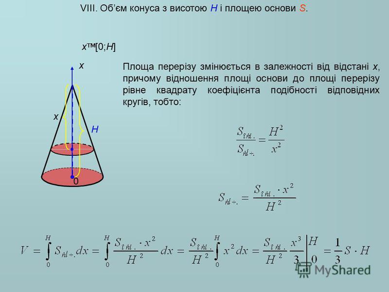 VIII. Обєм конуса з висотою H і площею основи S. x x [0;H] H x Площа перерізу змінюється в залежності від відстані x, причому відношення площі основи до площі перерізу рівне квадрату коефіцієнта подібності відповідних кругів, тобто: 0