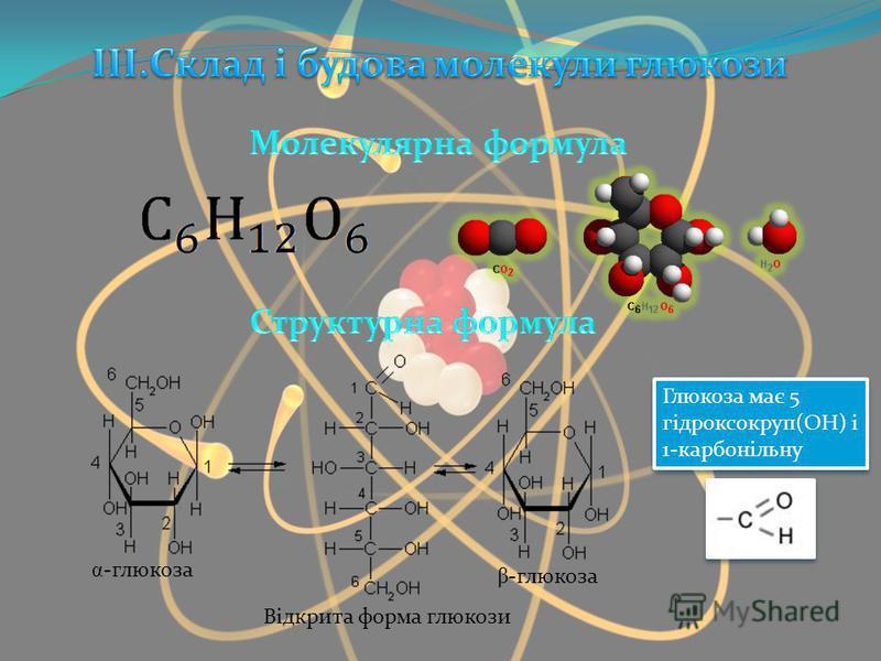 α -глюкоза β -глюкоза Відкрита форма глюкози Глюкоза має 5 гідроксокруп(OH) і 1-карбонільну