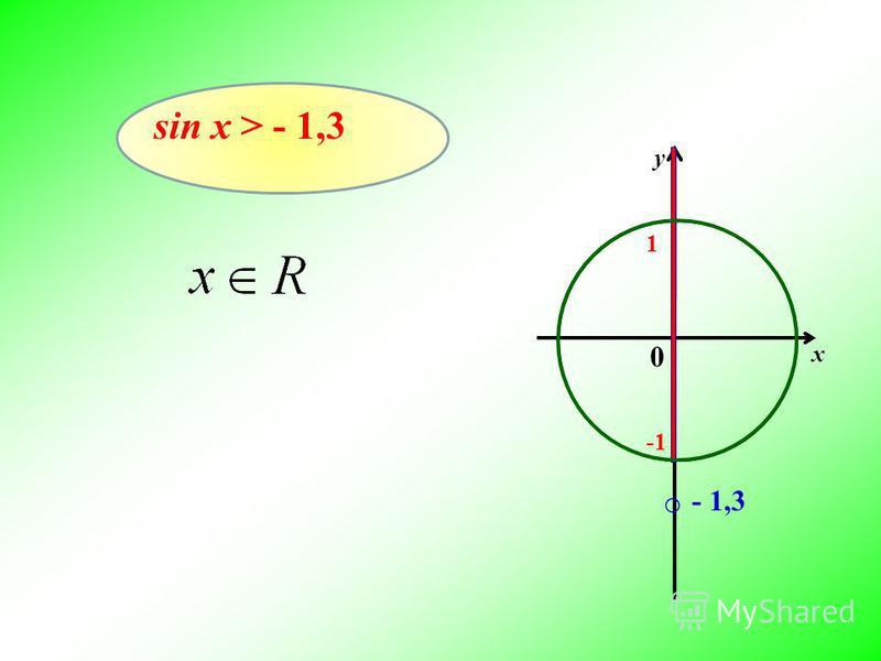 sin x > - 1,3 x y 1 - 1,3 0