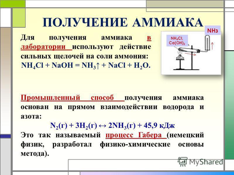 ПОЛУЧЕНИЕ АММИАКА Для получения аммиака в лаборатории используют действие сильных щелочей на соли аммония: NH 4 Cl + NaOH = NH 3 + NaCl + H 2 O. Промышленный способ получения аммиака основан на прямом взаимодействии водорода и азота: N 2 (г) + 3H 2 (