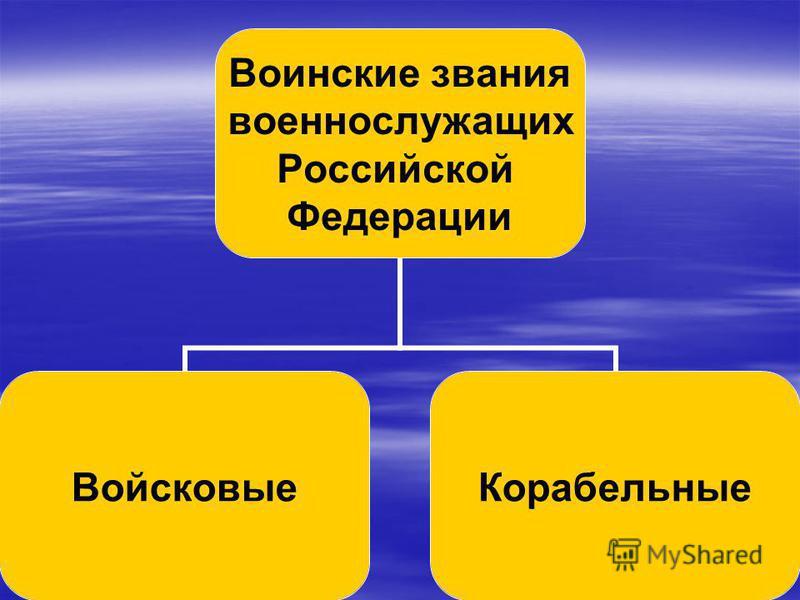 Воинские звания военнослужащих Российской Федерации Войсковые Корабельные