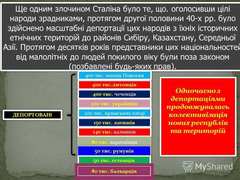 Ще одним злочином Сталіна було те, що. оголосивши цілі народи зрадниками, протягом другої половини 40-х рр. було здійснено масштабні депортації цих народів з їхніх історичних етнічних територій до районів Сибіру, Казахстану, Середньої Азії. Протягом