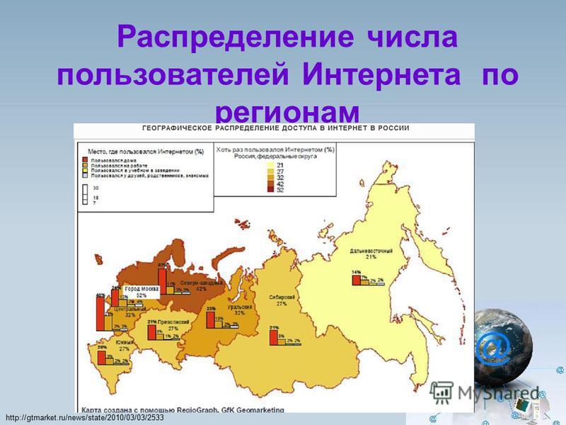 Распределение числа пользователей Интернета по регионам http://gtmarket.ru/news/state/2010/03/03/2533