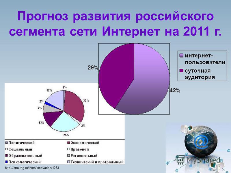 Прогноз развития российского сегмента сети Интернет на 2011 г. http://stra.teg.ru/lenta/innovation/1273
