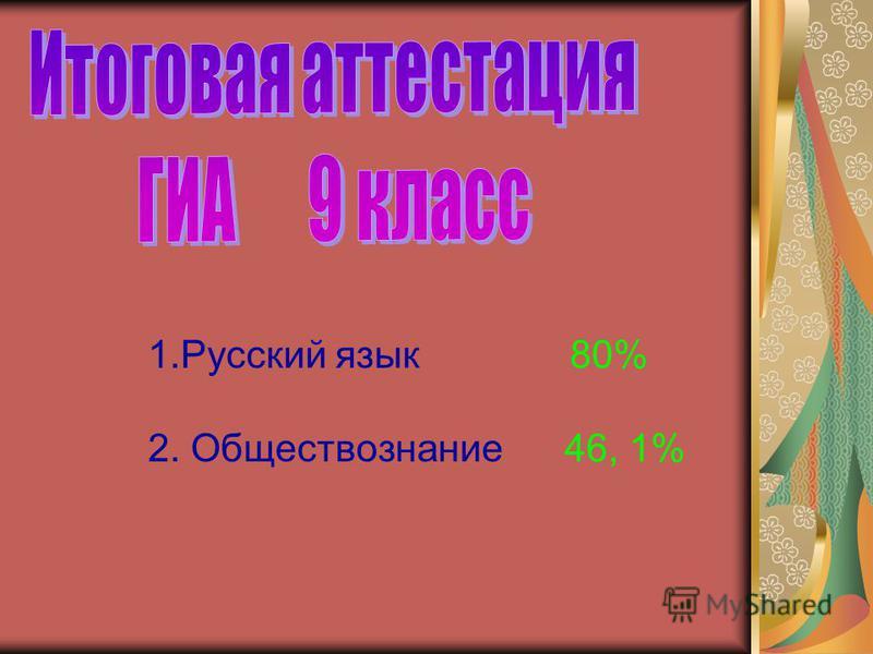 1. Русский язык 80% 2. Обществознание 46, 1%