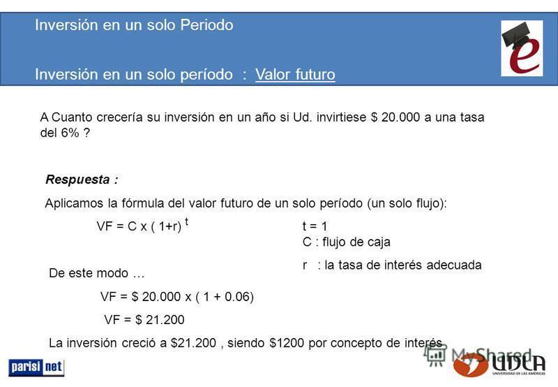 Inversión en un solo período : Valor futuro A Cuanto crecería su inversión en un año si Ud. invirtiese $ 20.000 a una tasa del 6% ? Respuesta : Aplicamos la fórmula del valor futuro de un solo período (un solo flujo): VF = C x ( 1+r) t t = 1 C : fluj