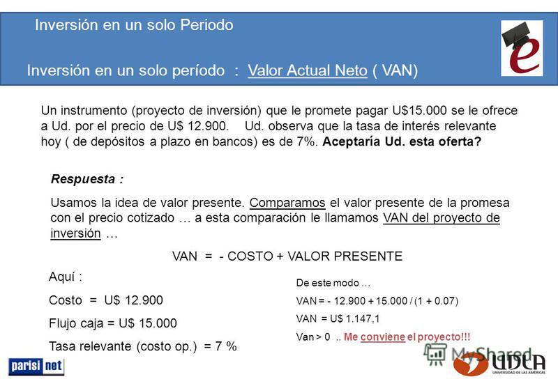Inversión en un solo período : Valor Actual Neto ( VAN) Un instrumento (proyecto de inversión) que le promete pagar U$15.000 se le ofrece a Ud. por el precio de U$ 12.900. Ud. observa que la tasa de interés relevante hoy ( de depósitos a plazo en ban