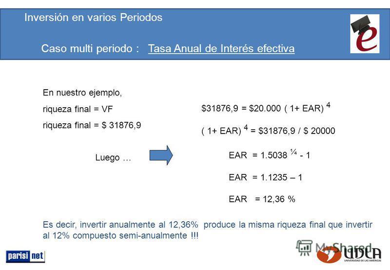 En nuestro ejemplo, riqueza final = VF riqueza final = $ 31876,9 Luego … $31876,9 = $20.000 ( 1+ EAR) 4 ( 1+ EAR) 4 = $31876,9 / $ 20000 EAR = 1.5038 ¼ - 1 EAR = 1.1235 – 1 EAR = 12,36 % Es decir, invertir anualmente al 12,36% produce la misma riquez