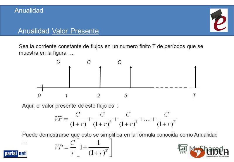 Anualidad Valor Presente Sea la corriente constante de flujos en un numero finito T de períodos que se muestra en la figura … Aquí, el valor presente de este flujo es : C CC 0123 Puede demostrarse que esto se simplifica en la fórmula conocida como An
