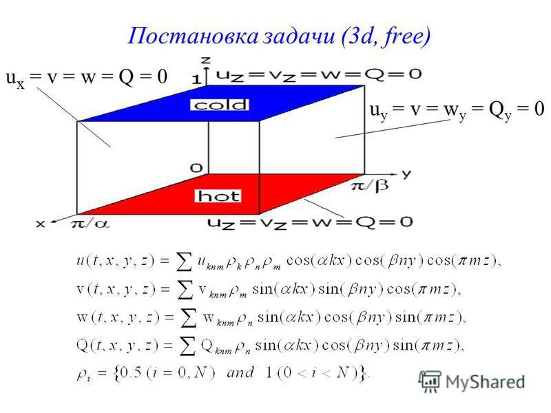 Постановка задачи (3d, free) u x = v = w = Q = 0 u y = v = w y = Q y = 0