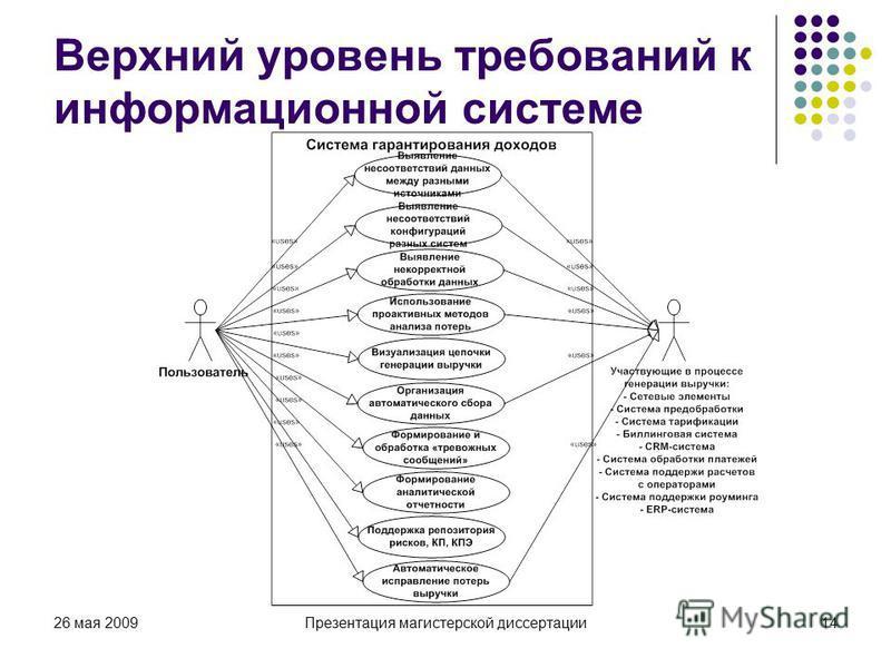 26 мая 2009Презентация магистерской диссертации 14 Верхний уровень требований к информационной системе