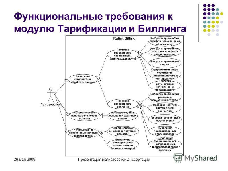 26 мая 2009Презентация магистерской диссертации 16 Функциональные требования к модулю Тарификации и Биллинга
