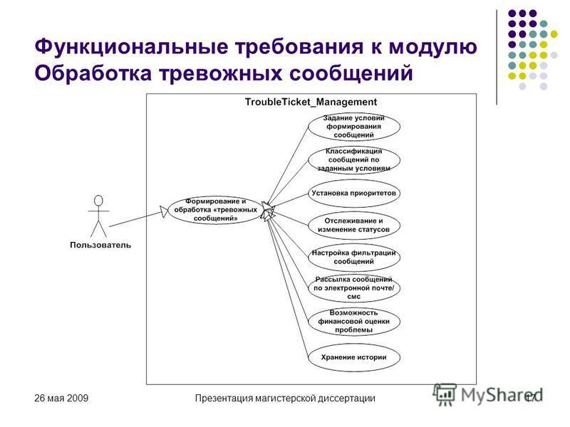 26 мая 2009Презентация магистерской диссертации 17 Функциональные требования к модулю Обработка тревожных сообщений