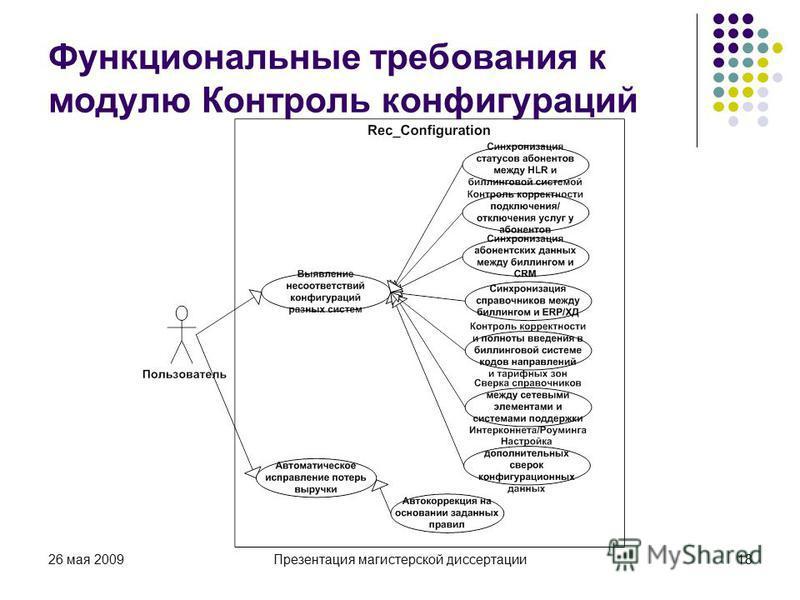 26 мая 2009Презентация магистерской диссертации 18 Функциональные требования к модулю Контроль конфигураций