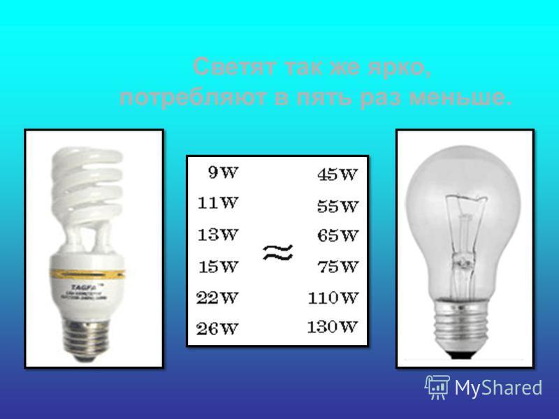 Сравнительная характеристика ламп накаливания и компактных люминесцентных ламп