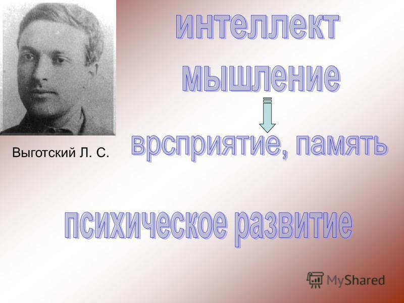 Выготский Л. С.