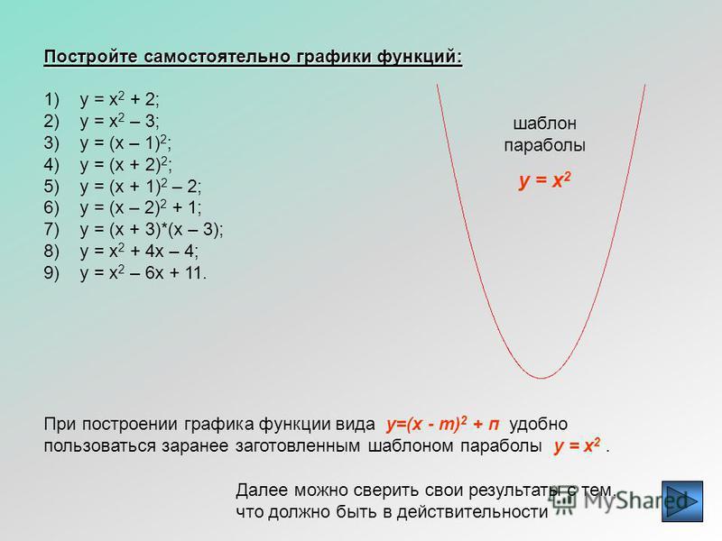 Из выше сказанного следует, что графиком функции y=(x - m) 2 + п является парабола с вершиной в точке (m; п). Ее можно получить из параболы y=x 2 с помощью двух последовательных сдвигов. Пример 3. Докажем, что графиком функции у = х 2 + 6 х + 8 являе