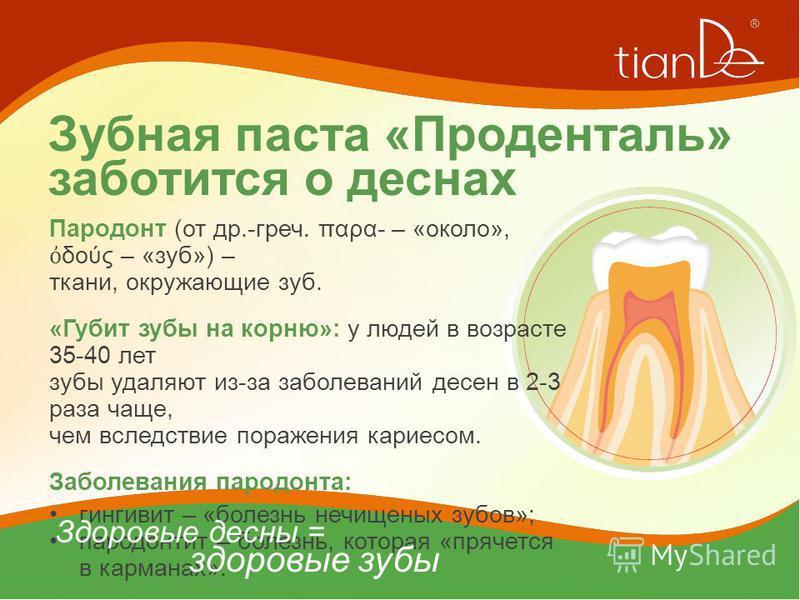 Зубная паста «Проденталь» заботится о деснах Пародонт (от др.-греч. παρα- – «около», δούς – «зуб») – ткани, окружающие зуб. «Губит зубы на корню»: у людей в возрасте 35-40 лет зубы удаляют из-за заболеваний десен в 2-3 раза чаще, чем вследствие пораж