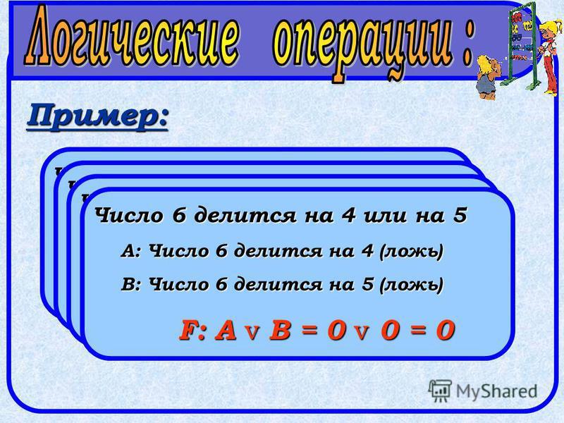 Пример: Число 6 делится на 2 или на 3 А: Число 6 делится на 2 (истина) В: Число 6 делится на 3 (истина) F: A v B = 1 v 1 = 1 Число 6 делится на 2 или на 5 А: Число 6 делится на 2 (истина) В: Число 6 делится на 5 (ложь) F: A v B = 1 v 0 = 1 Число 6 де