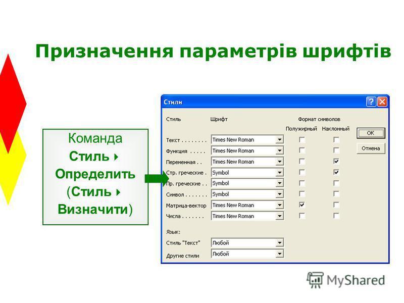 Призначення параметрів шрифтів Команда Стиль Определить (Стиль Визначити)