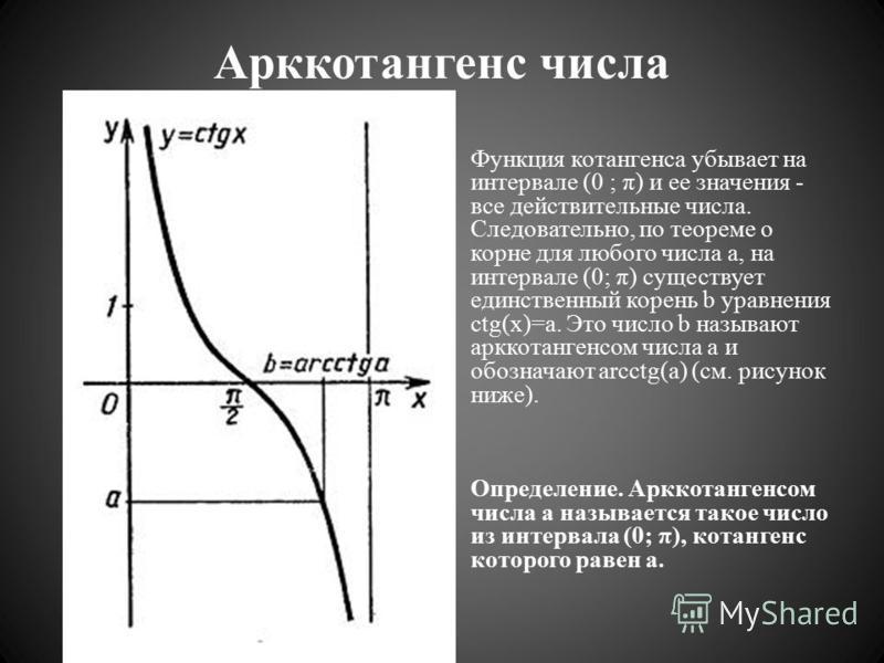 Арккотататангенс числа Функция котататангенса убывает на интервале (0 ; π) и ее значения - все действительные числа. Следовательно, по теореме о корне для любого числа a, на интервале (0; π) существует единственный корень b уравнения ctg(x)=a. Это чи