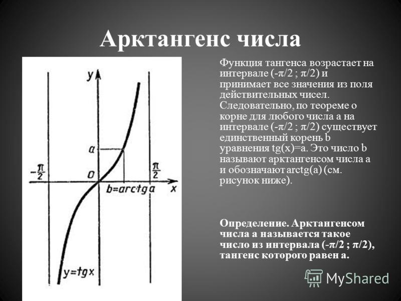 Арктататангенс числа Функция тататангенса возрастает на интервале (-π/2 ; π/2) и принимает все значения из поля действительных чисел. Следовательно, по теореме о корне для любого числа a на интервале (-π/2 ; π/2) существует единственный корень b урав