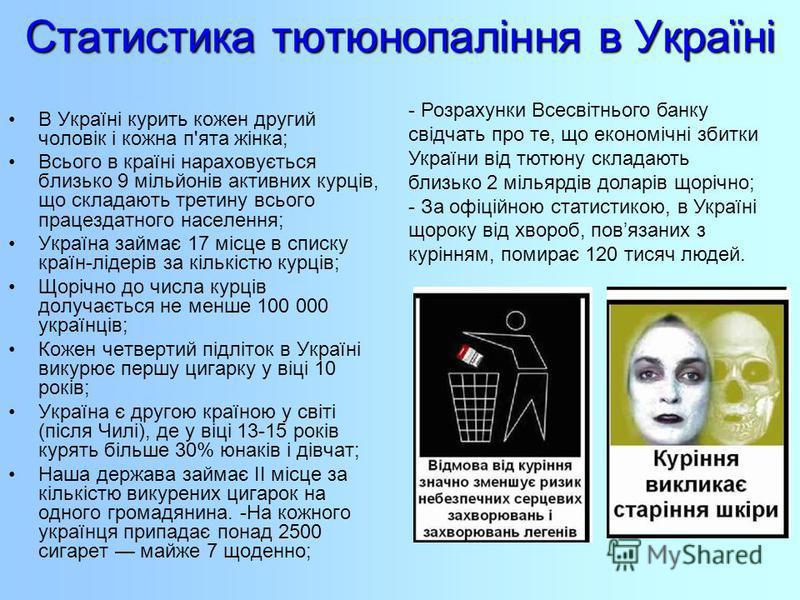 Статистика тютюнопаління в Україні В Україні курить кожен другий чоловік і кожна п'ята жінка; Всього в країні нараховується близько 9 мільйонів активних курців, що складають третину всього працездатного населення; Україна займає 17 місце в списку кра