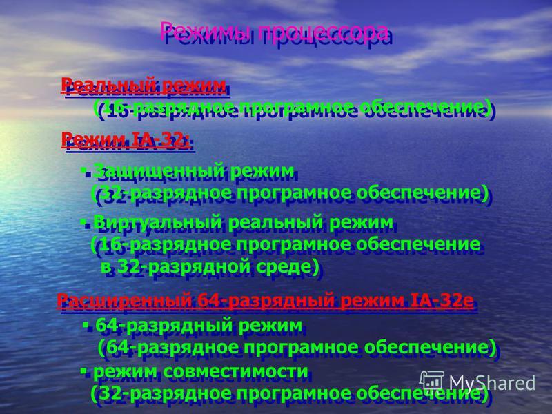 Режимы процессора Реальный режим (16-разрядное программное обеспечение) Реальный режим (16-разрядное программное обеспечение) Режим IA-32: Защищенный режим (32-разрядное программное обеспечение) Защищенный режим (32-разрядное программное обеспечение)