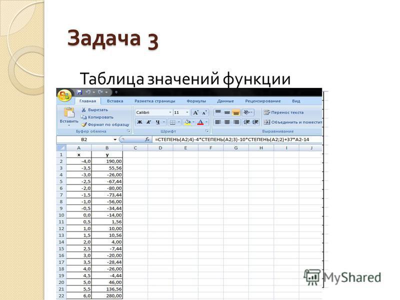 Задача 3 Таблица значений функции
