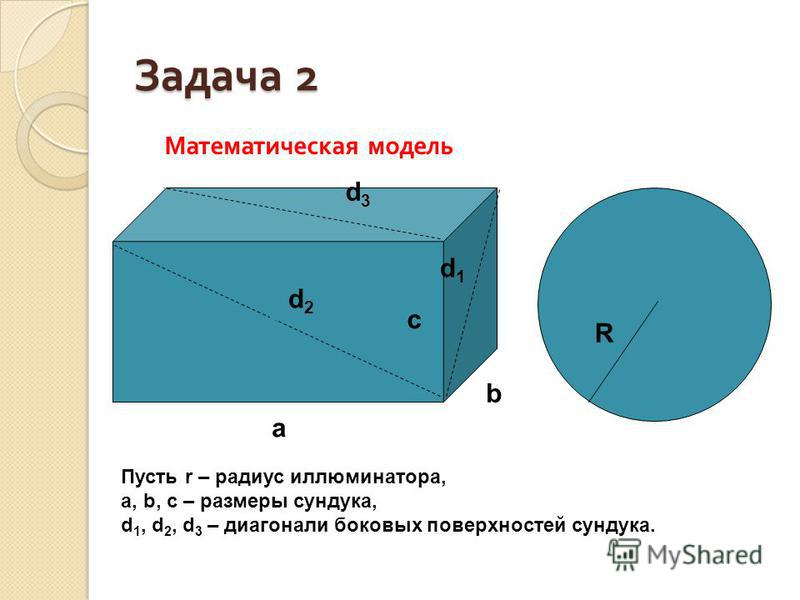 c R Задача 2 Пусть r – радиус иллюминатора, a, b, c – размеры сундука, d 1, d 2, d 3 – диагонали боковых поверхностей сундука. a b d1d1 d2d2 d3d3 с Математическая модель