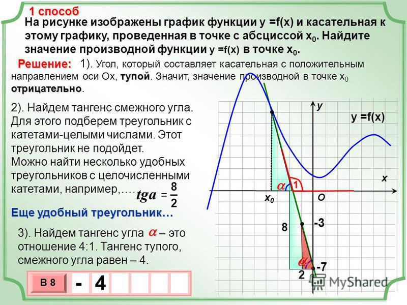 8 2 На рисунке изображены график функции у =f(x) и касательная к этому графику, проведенная в точке с абсциссой х 0. Найдите значение производной функции у =f(x) в точке х 0. х х 0 х 0 у тупой отрицательно 1). Угол, который составляет касательная с п