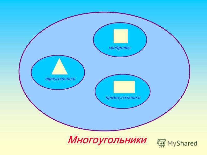 Многоугольники треугольники прямоугольники квадраты