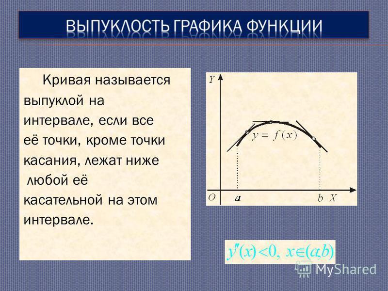 Кривая называется выпуклой на интервале, если все её точки, кроме точки касания, лежат ниже любой её касательной на этом интервале.