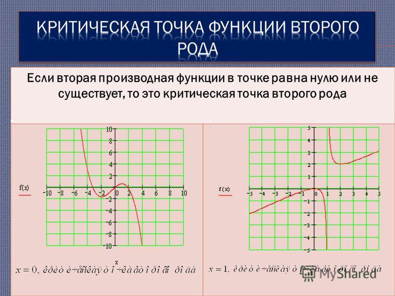 Если вторая производная функции в точке равна нулю или не существует, то это критическая точка второго рода