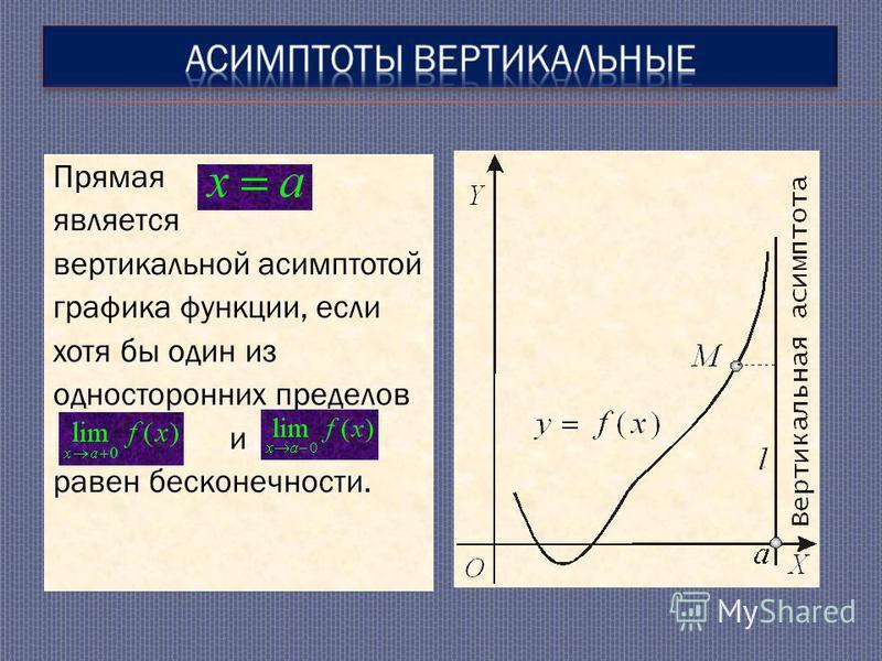 Прямая является вертикальной асимптотой графика функции, если хотя бы один из односторонних пределов и равен бесконечности.