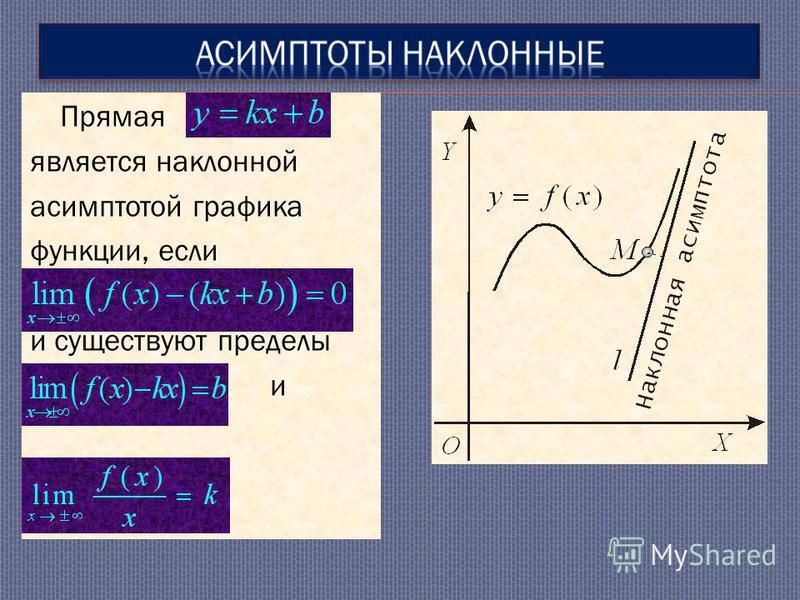 Прямая является наклонной асимптотой графика функции, если и существуют пределы и.