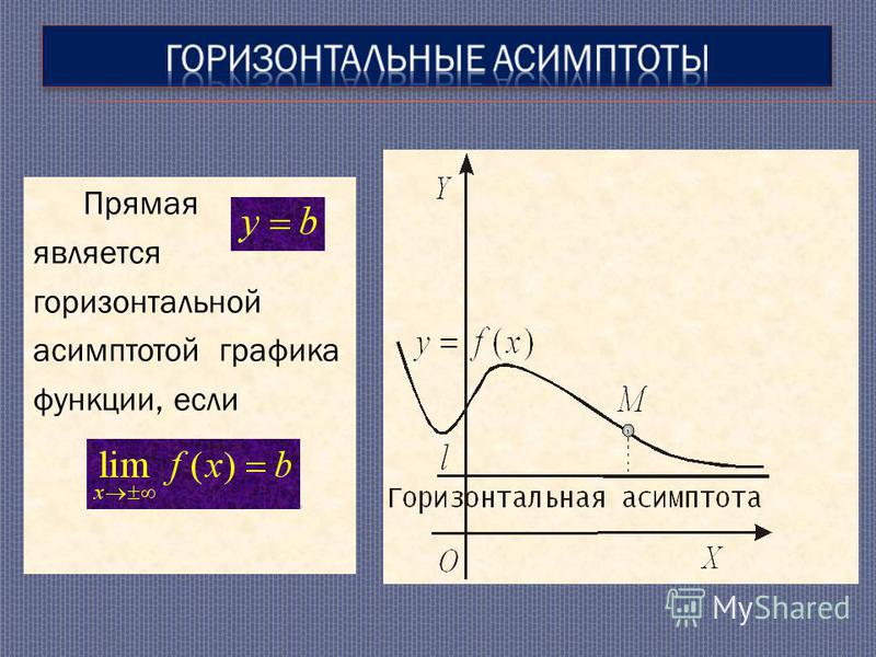 Прямая является горизонтальной асимптотой графика функции, если.