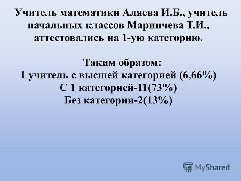 Учитель математики Аляева И.Б., учитель начальных классов Маринчева Т.И., аттестовались на 1-ую категорию. Таким образом: 1 учитель с высшей категорией (6,66%) С 1 категорией-11(73%) Без категории-2(13%)