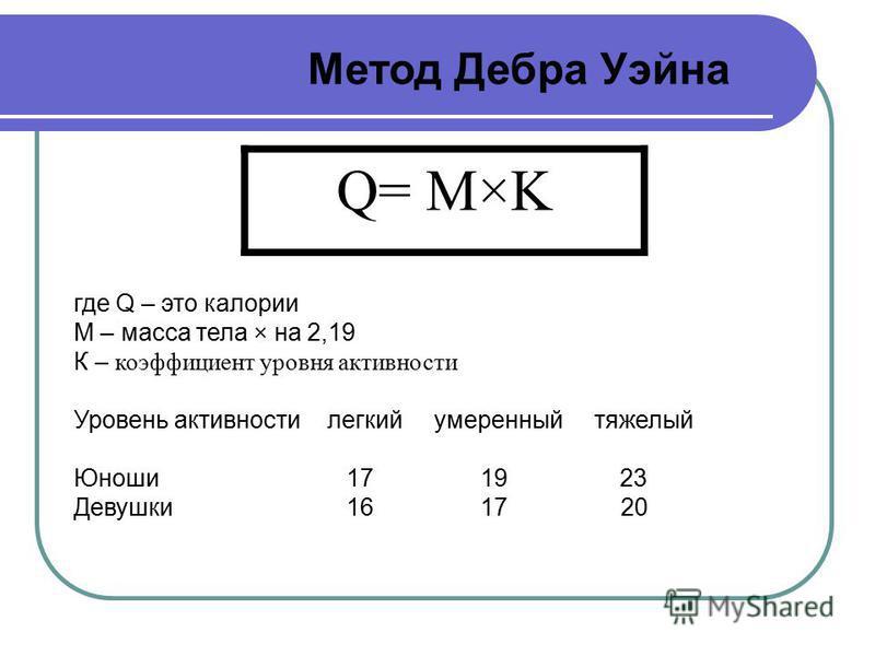 Метод Дебра Уэйна Q= M×K где Q – это калории М – масса тела × на 2,19 К – коэффициент уровня активности Уровень активности легкий умеренный тяжелый Юноши 17 19 23 Девушки 16 17 20